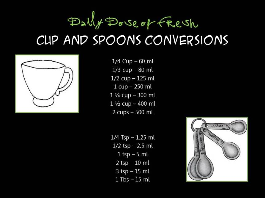 Cups and spoon conversion