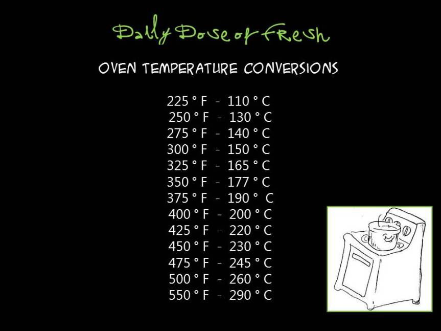 Oven Temperature conversions