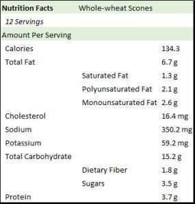 Wholewheat Scones1